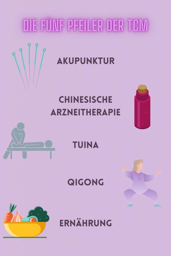 Die 5 Pfeiler der TCM bestehen aus Akupunktur, Arzneitherapie, TuiNam QiGong und Diätetik.